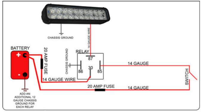 led light bar wiring diagram 700x377 6 best led light bars to buy with reviews 2017 research core Wiring Harness Diagram at nearapp.co