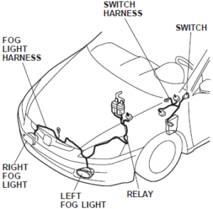 Suzuki Fog Light Wiring Harness on wire diagram sx4